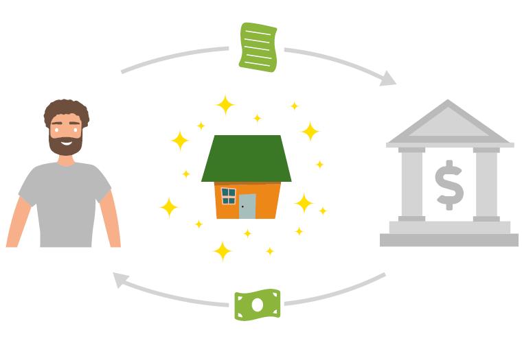 Risikolebensversicherung Schutz Immobilie